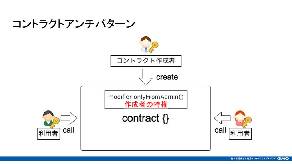 コントラクトアンチパターン modifier onlyFromAdmin() 作成者の特権