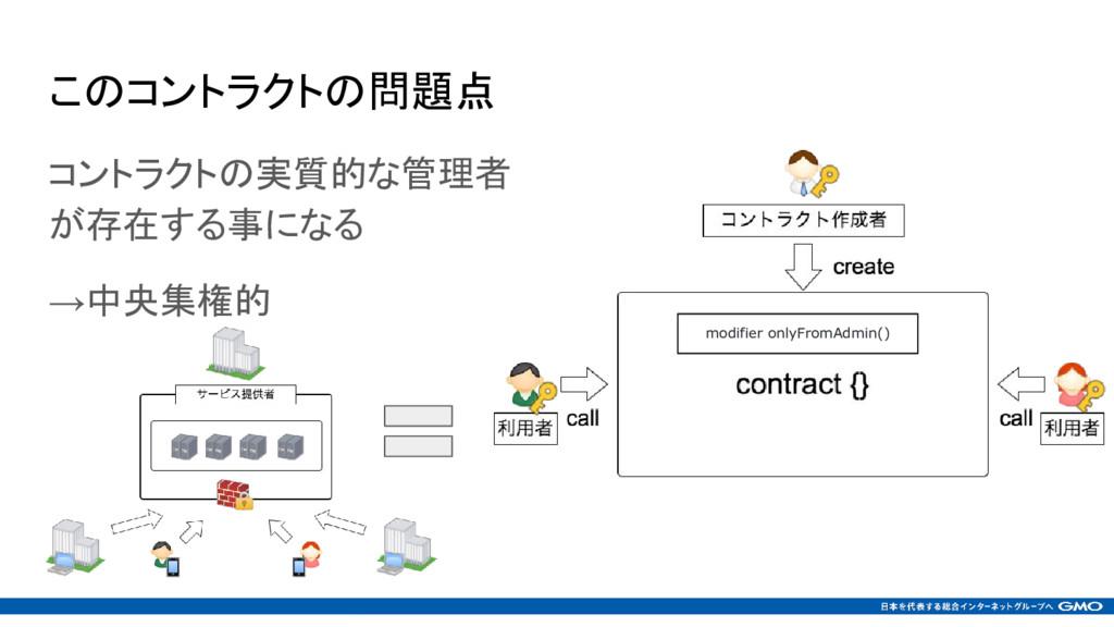 このコントラクトの問題点 コントラクトの実質的な管理者 が存在する事になる →中央集権的 mo...