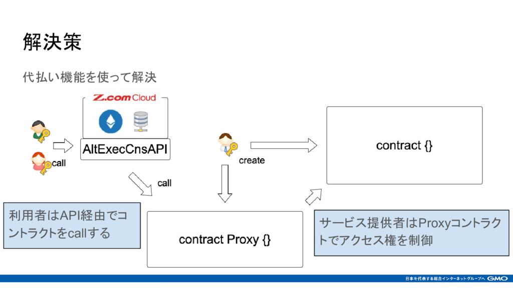 解決策 代払い機能を使って解決 サービス提供者はProxyコントラク トでアクセス権を制御 利...