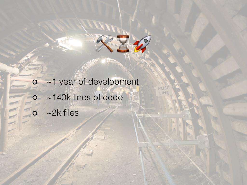~1 year of development ~140k lines of code ~2k ...