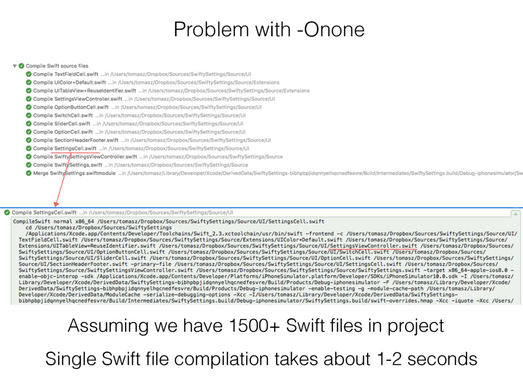 Problem with -Onone Assuming we have 1500+ Swif...