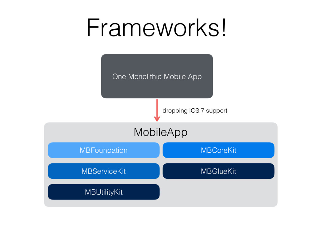 Frameworks! One Monolithic Mobile App MBFoundat...