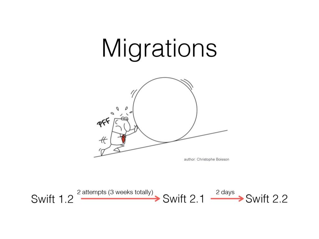Migrations Swift 1.2 Swift 2.1 Swift 2.2 2 days...