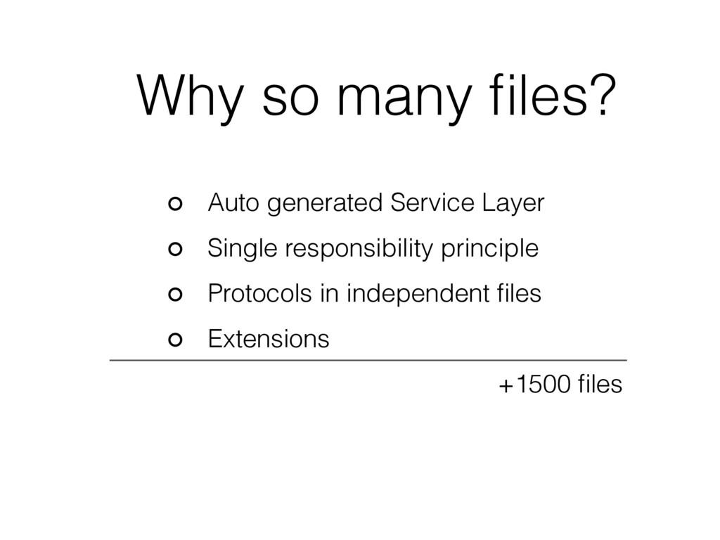 Auto generated Service Layer Single responsibil...