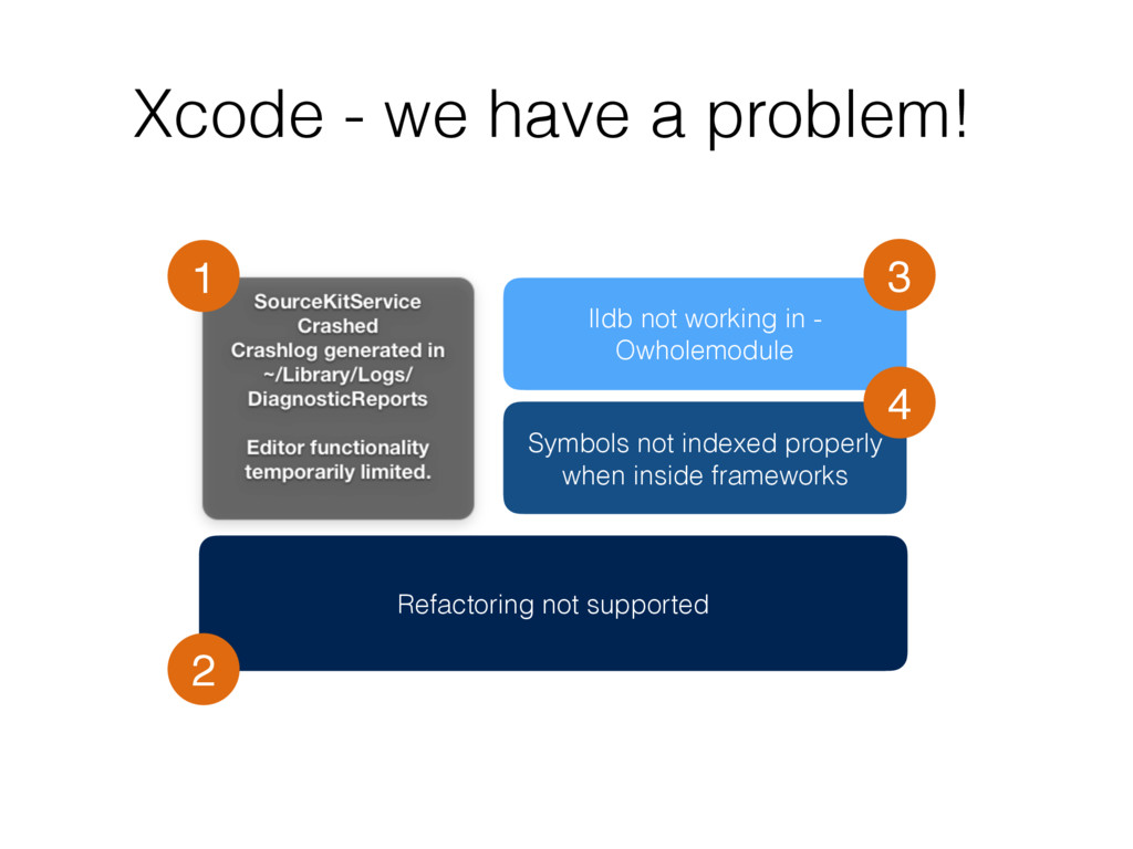 Xcode - we have a problem! Refactoring not supp...