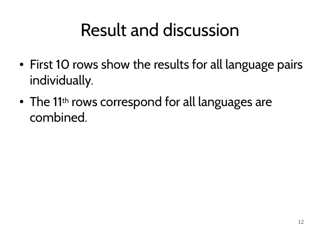 12 Result and discussion ● First 10 rows show t...