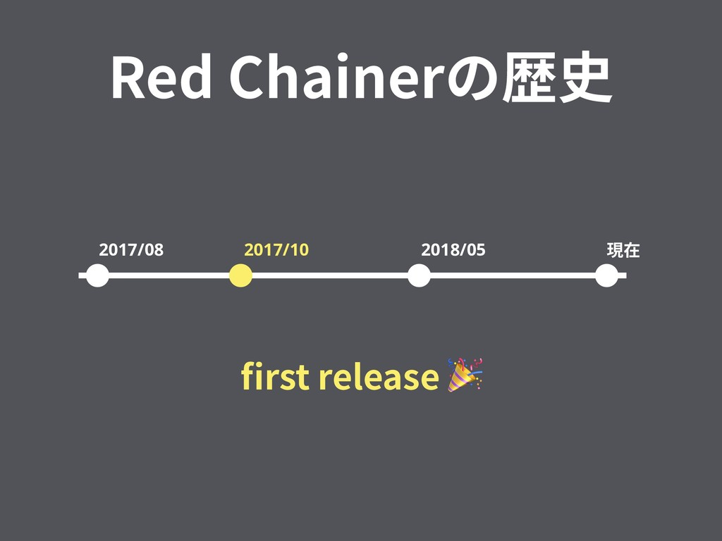 Red Chainerの歴史 2017/08 2017/10 2018/05 現在 first ...