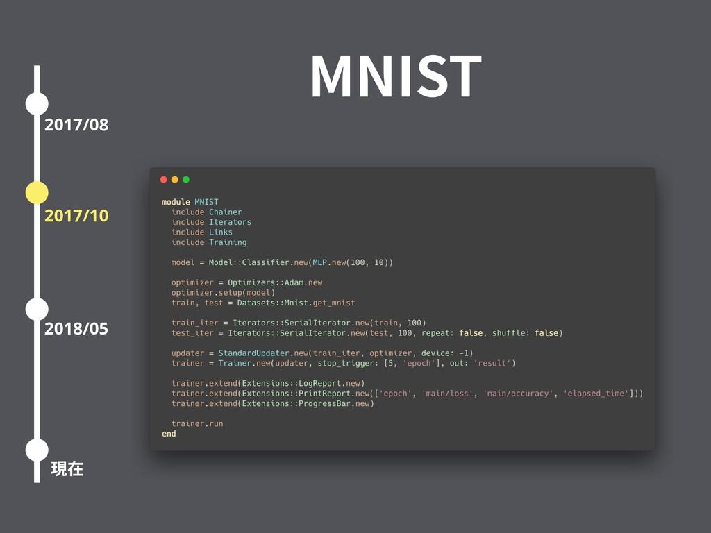 MNIST 2017/08 2017/10 2018/05 現在