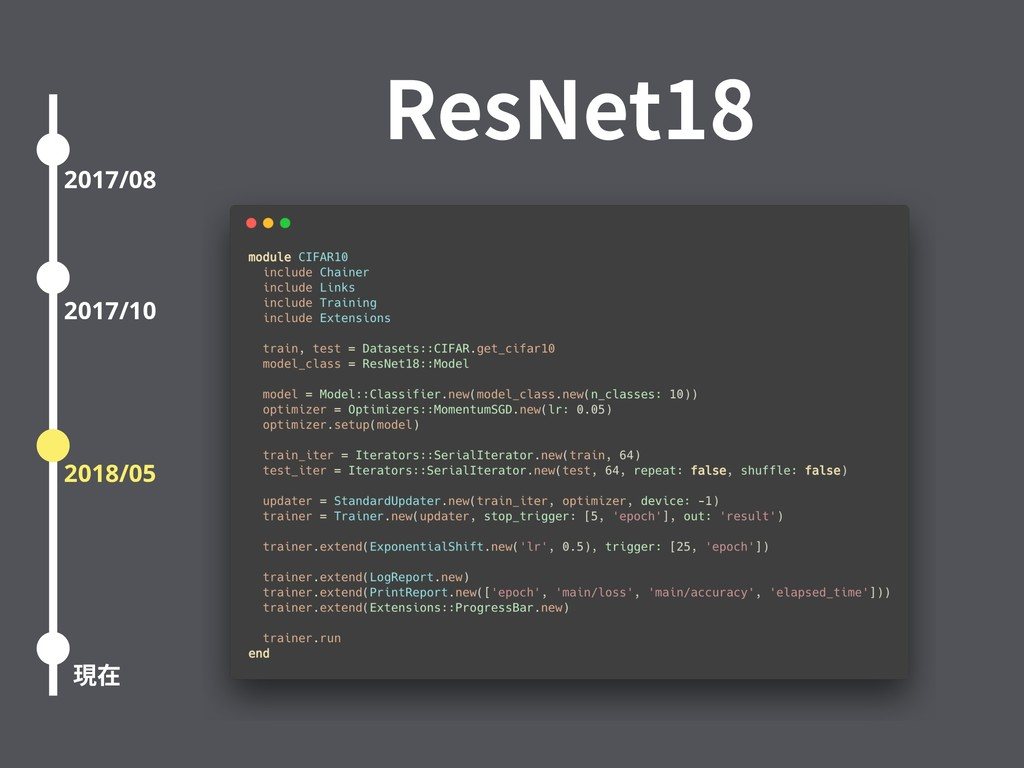 ResNet18 2017/08 2017/10 2018/05 現在