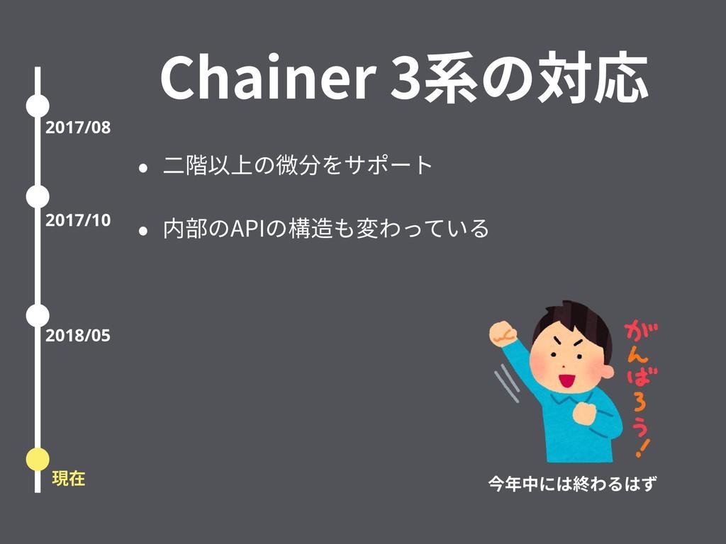 Chainer 3系の対応 2017/08 2017/10 2018/05 現在 • ⼆階以上...