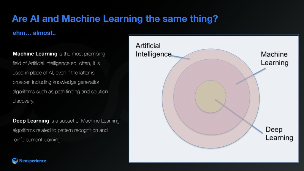 ehm… almost.. Are AI and Machine Learning the s...