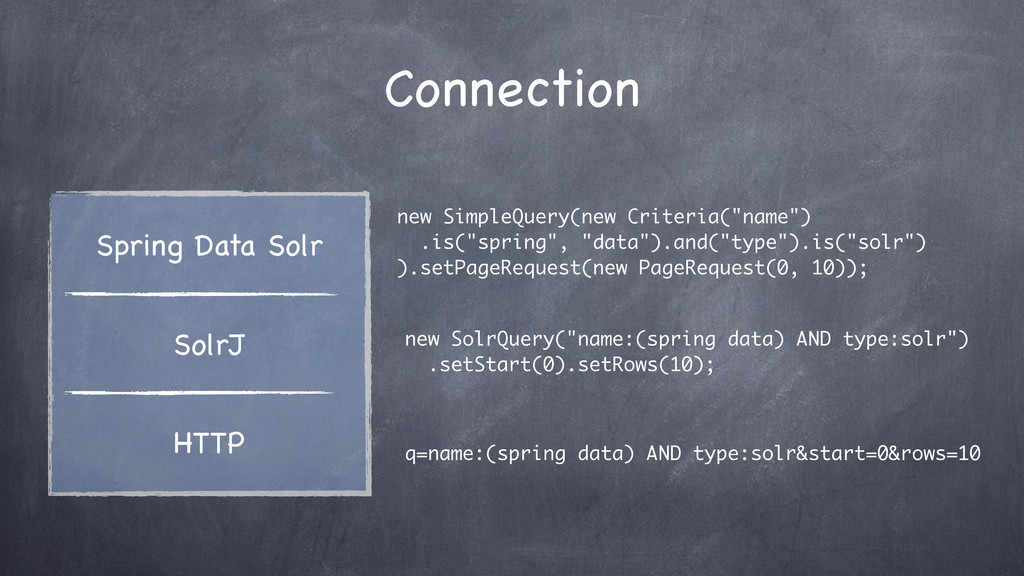 Connection HTTP SolrJ Spring Data Solr new Simp...
