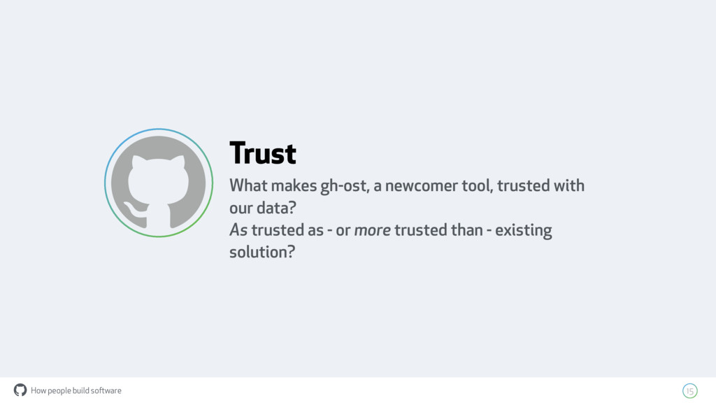 How people build software ! Trust What makes gh...