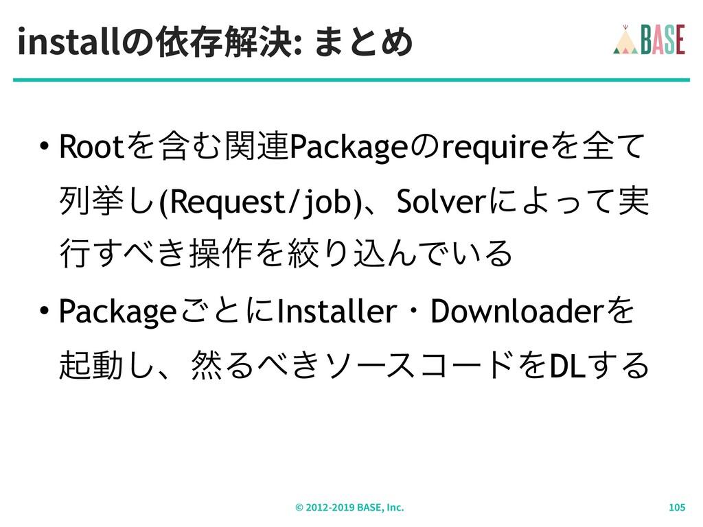 installの依存解決: まとめ © - BASE, Inc. • RootΛؚΉؔ࿈Pac...
