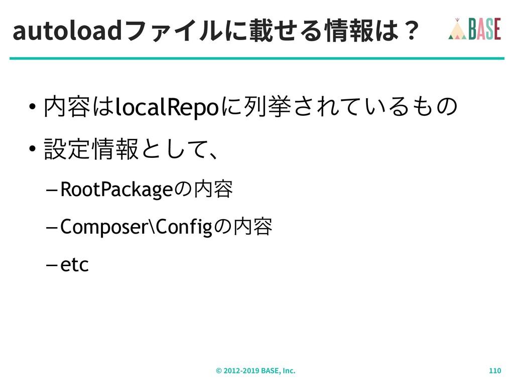 autoloadファイルに載せる情報は? © - BASE, Inc. • ༰localR...