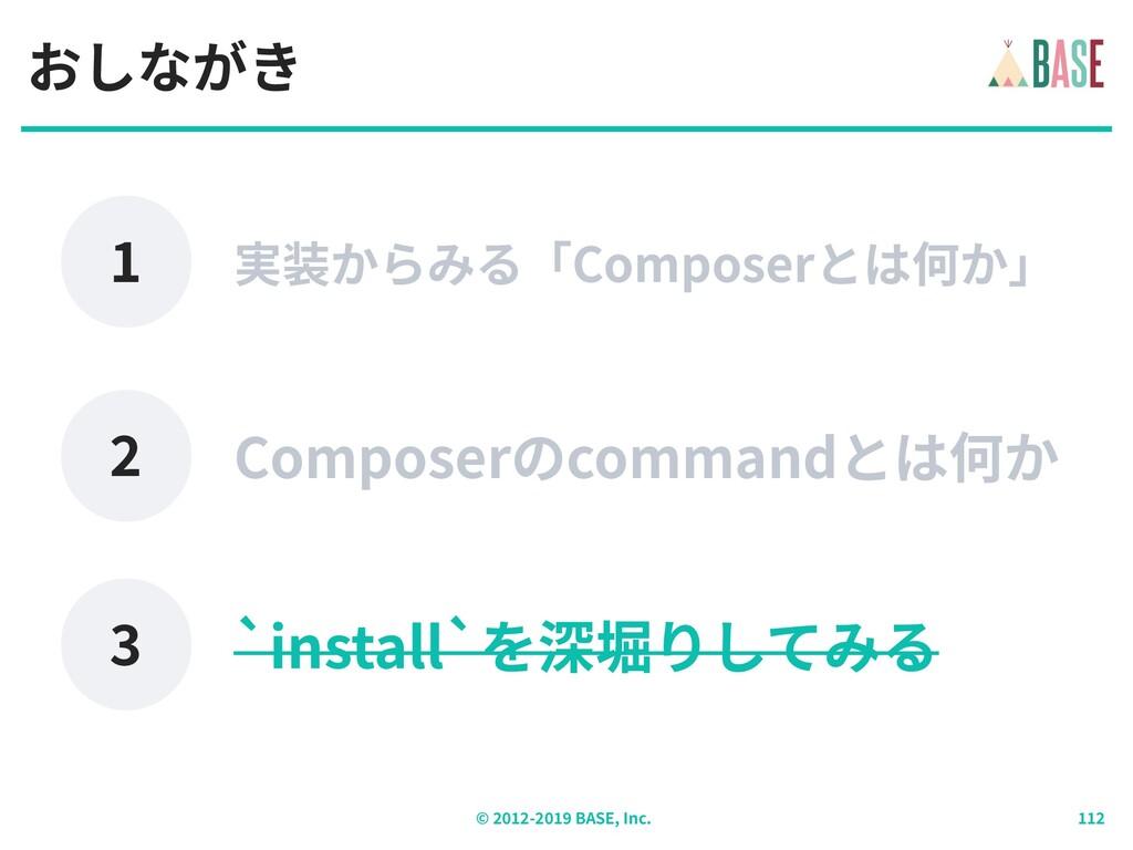 © - BASE, Inc. おしながき Composerのcommandとは何か 実装からみ...
