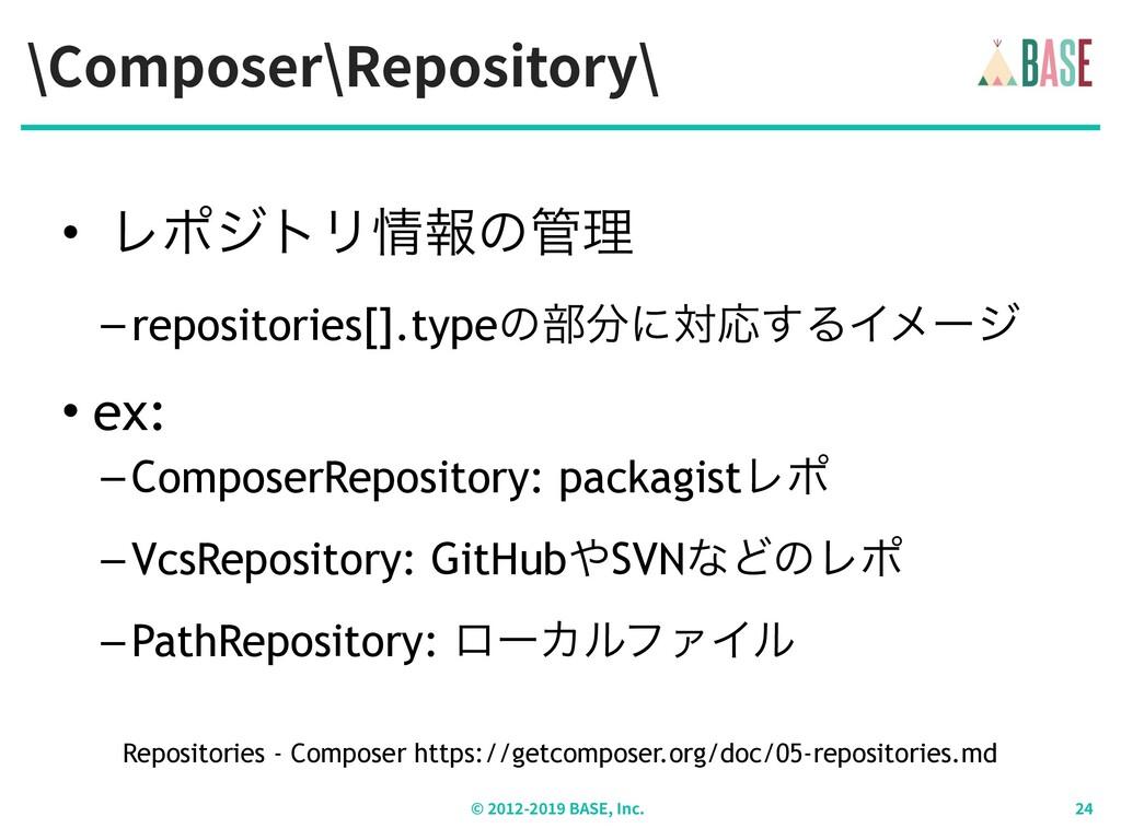 \Composer\Repository\ © - BASE, Inc. • ϨϙδτϦใͷ...