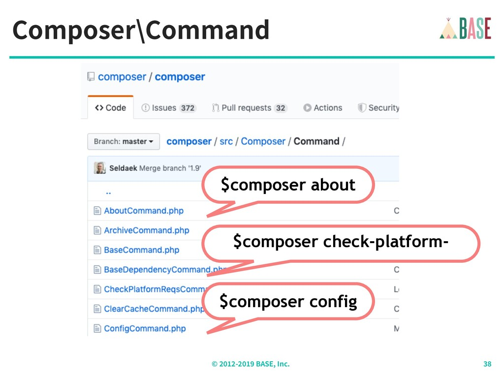 Composer\Command © - BASE, Inc. $composer about...