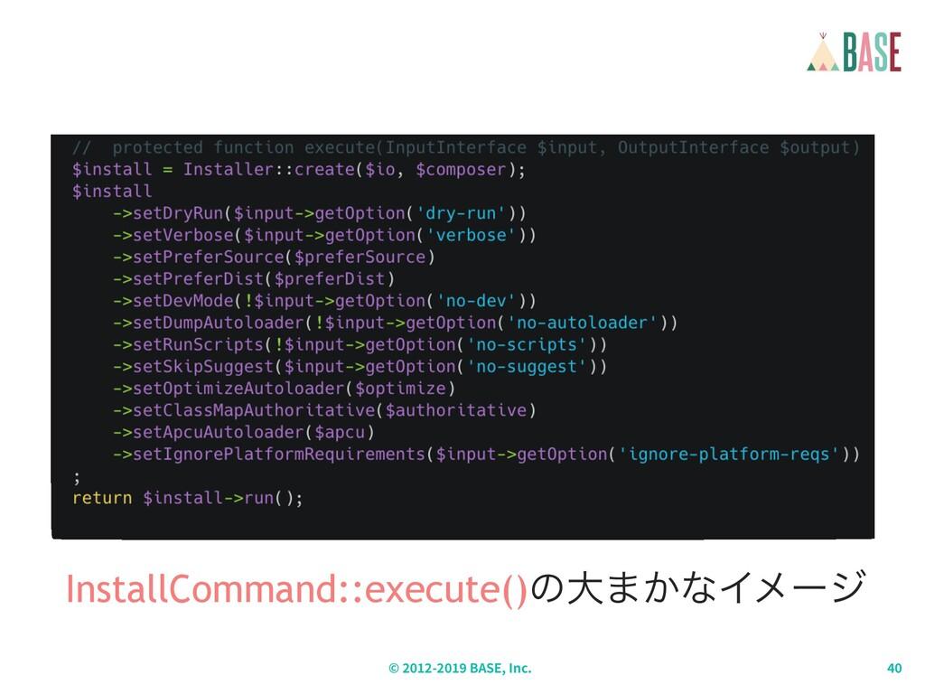 © - BASE, Inc. InstallCommand::execute()ͷେ·͔ͳΠϝ...
