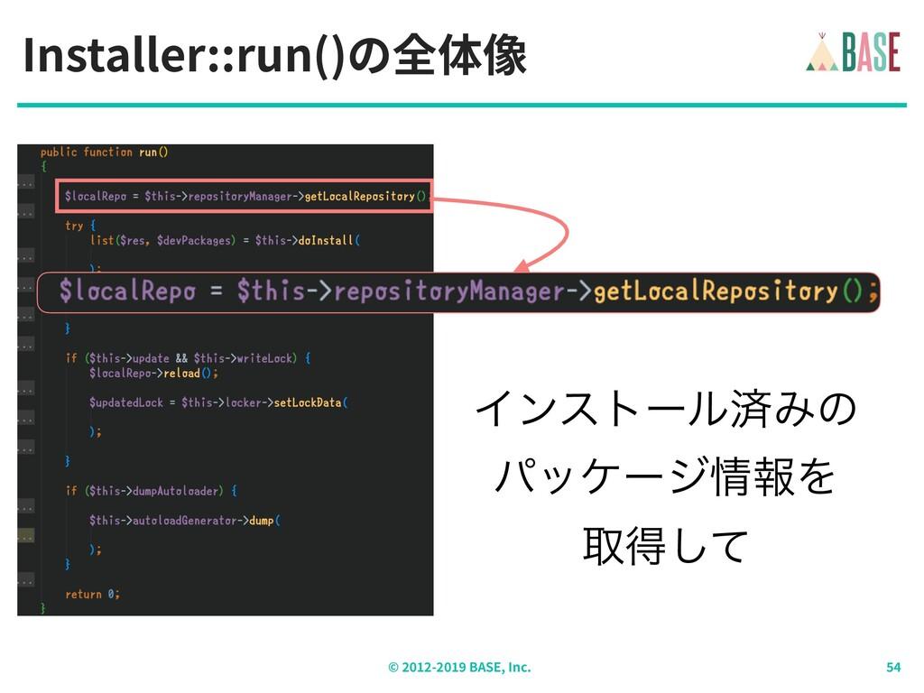 Installer::run()の全体像 © - BASE, Inc. ΠϯετʔϧࡁΈͷ ύ...