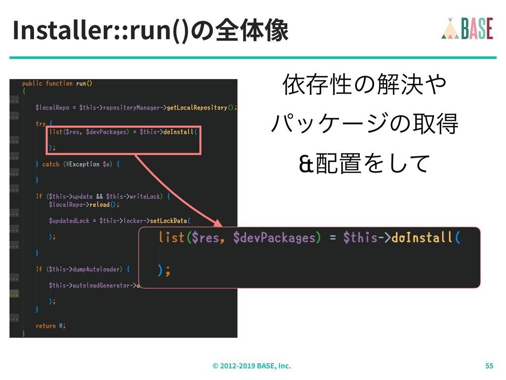 Installer::run()の全体像 © - BASE, Inc. ґଘੑͷղܾ ύο...