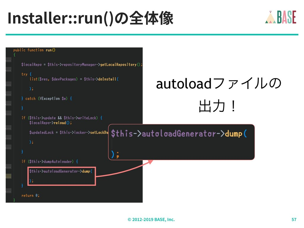 Installer::run()の全体像 © - BASE, Inc. autoloadϑΝΠ...