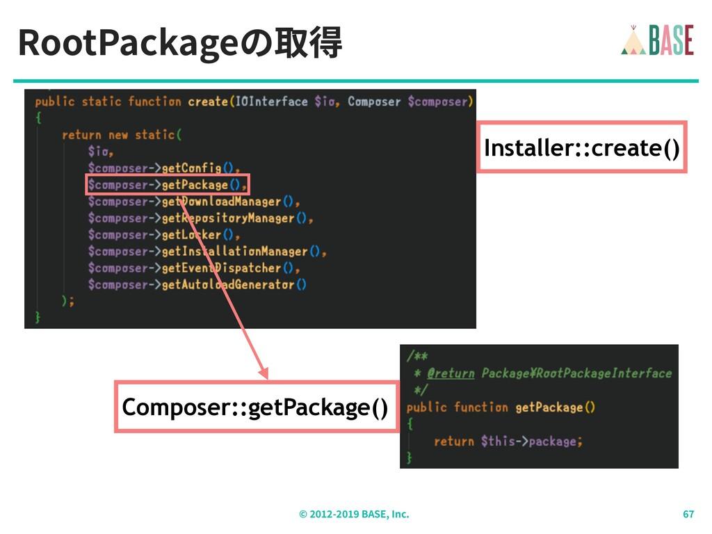 RootPackageの取得 © - BASE, Inc. Installer::create...