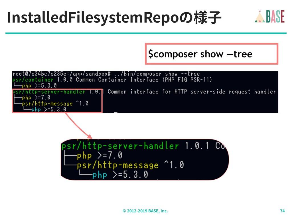 InstalledFilesystemRepoの様⼦ © - BASE, Inc. $comp...