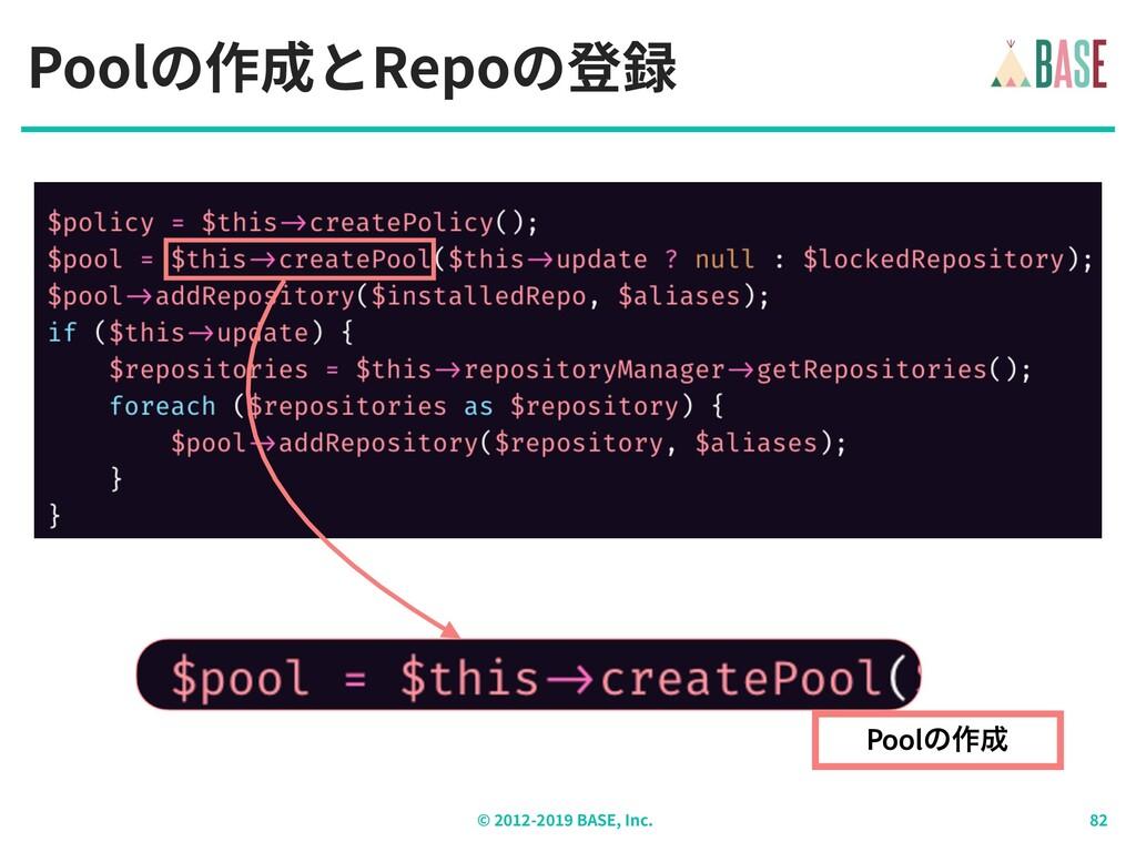 Poolの作成とRepoの登録 © - BASE, Inc. Poolͷ࡞
