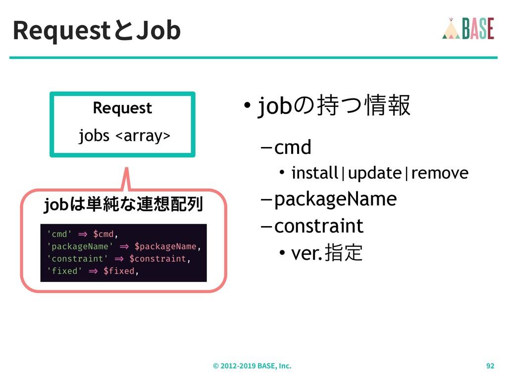 RequestとJob © - BASE, Inc. Request jobs <array>...