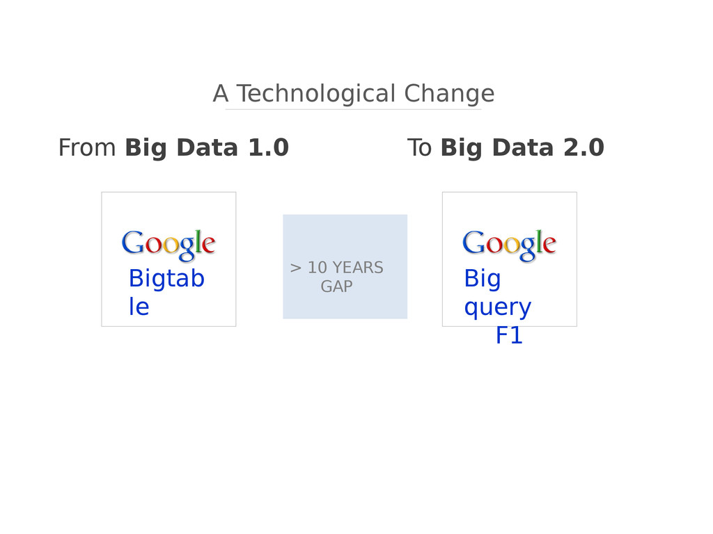 Bigtab le From Big Data 1.0 To Big Data 2.0 Big...
