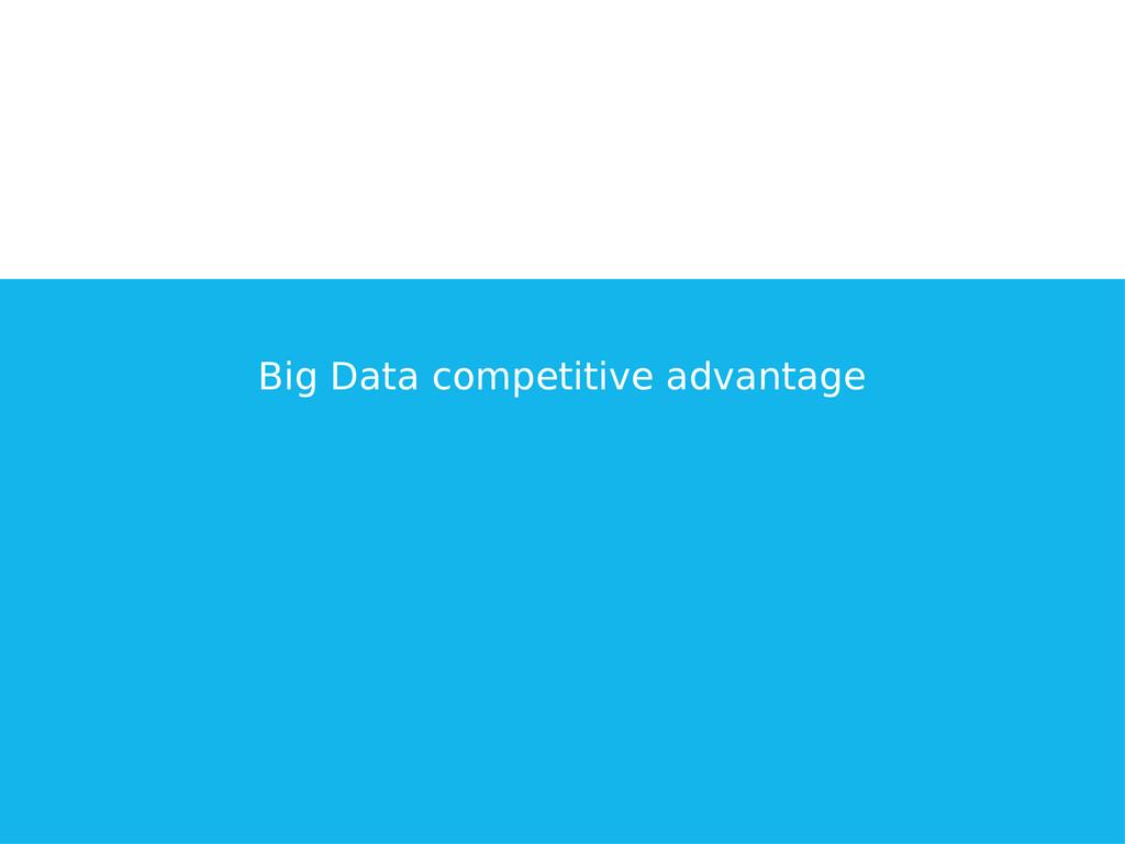 Big Data competitive advantage