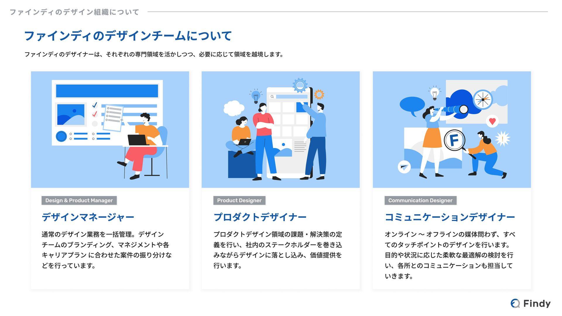 Findy Findy 転職事業部 Findy Freelance 事業部 Teams 事業部...