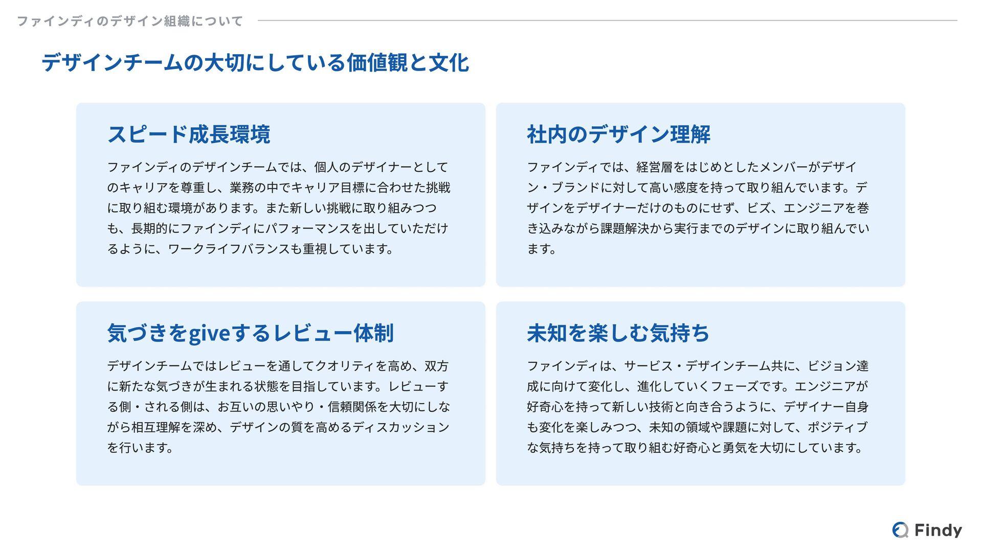 15 Product UI Design 15
