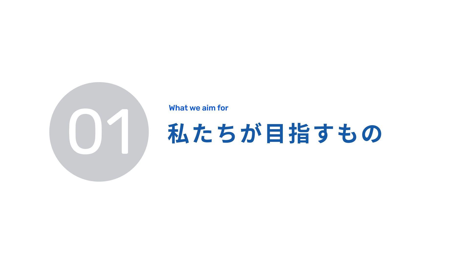 Findy's Algorithm Findyのアルゴリズム ΤϯδχΞͷεΩϧ اۀͷັྗ...