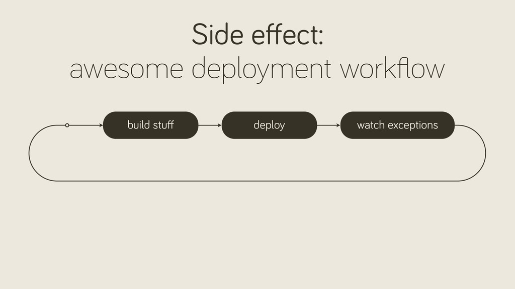 build stuff deploy watch exceptions Side effect: ...