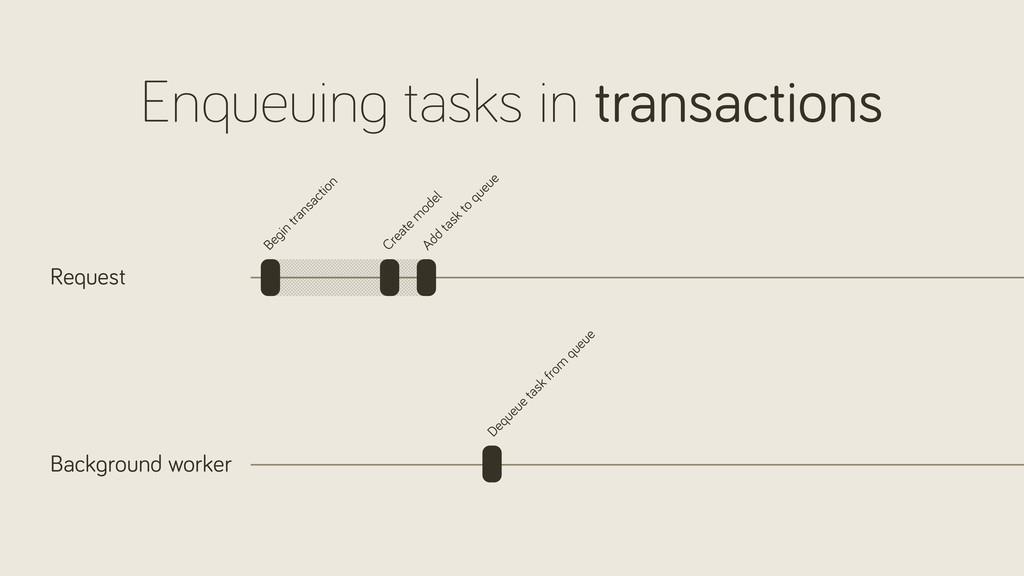 Dequeue task from queue Enqueuin tasks in trans...