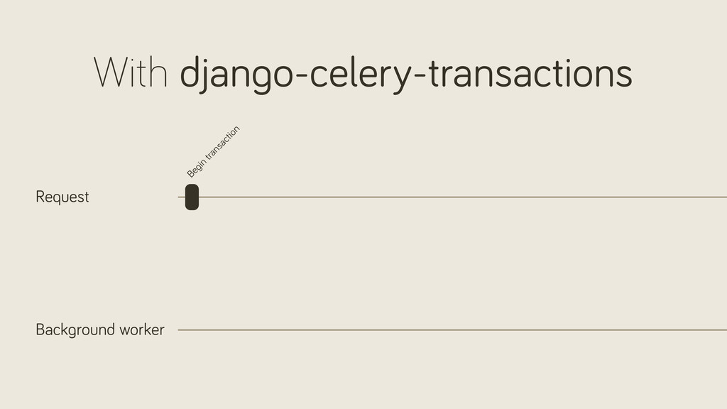 With djan o-celery-transactions Request Back ro...
