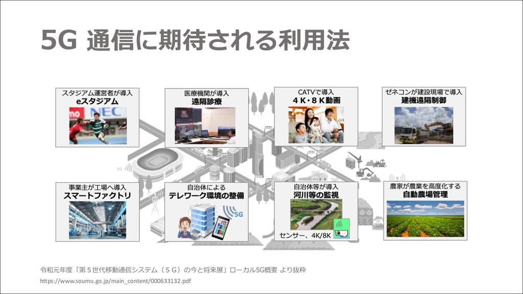 5G 通信に期待される利⽤法 https://www.soumu.go.jp/main_con...