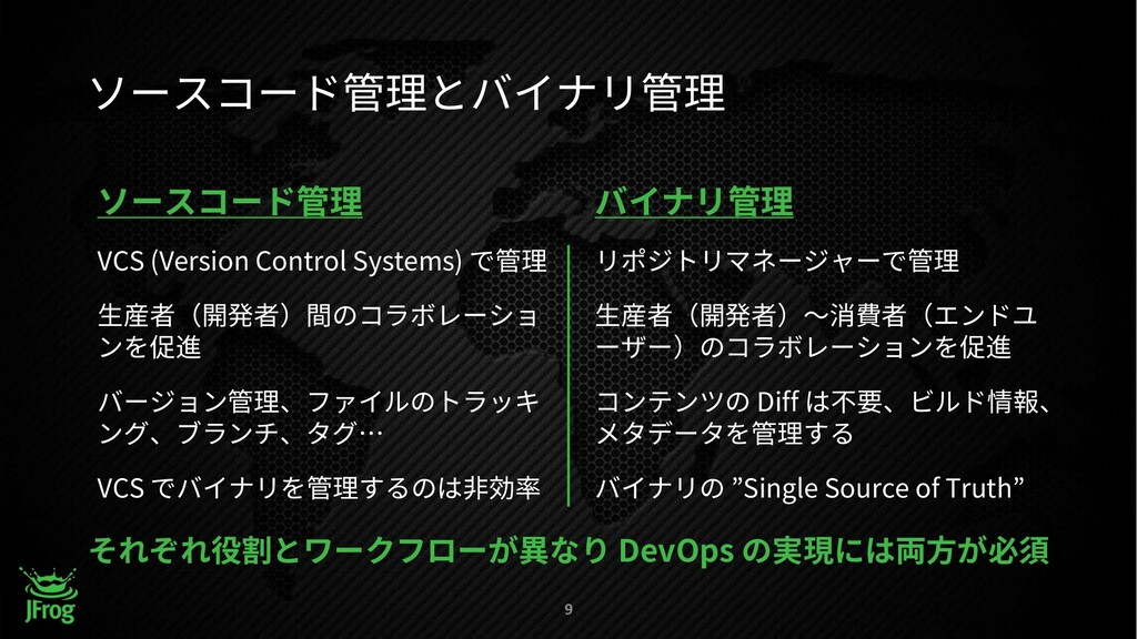 VCS (Version Control Systems) VCS 9 Diff Single...
