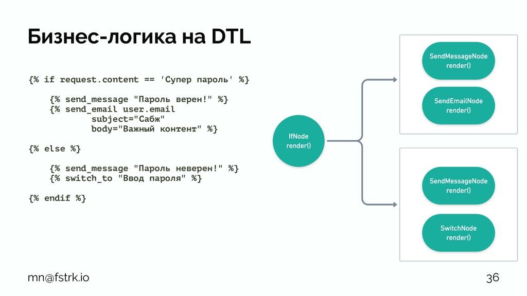 Бизнес-логика на DTL {% if request.content == '...