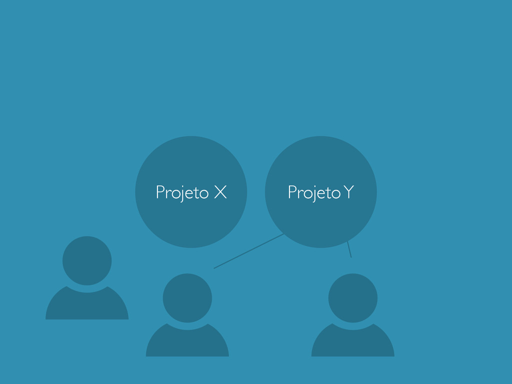 PR Projeto X Projeto Y