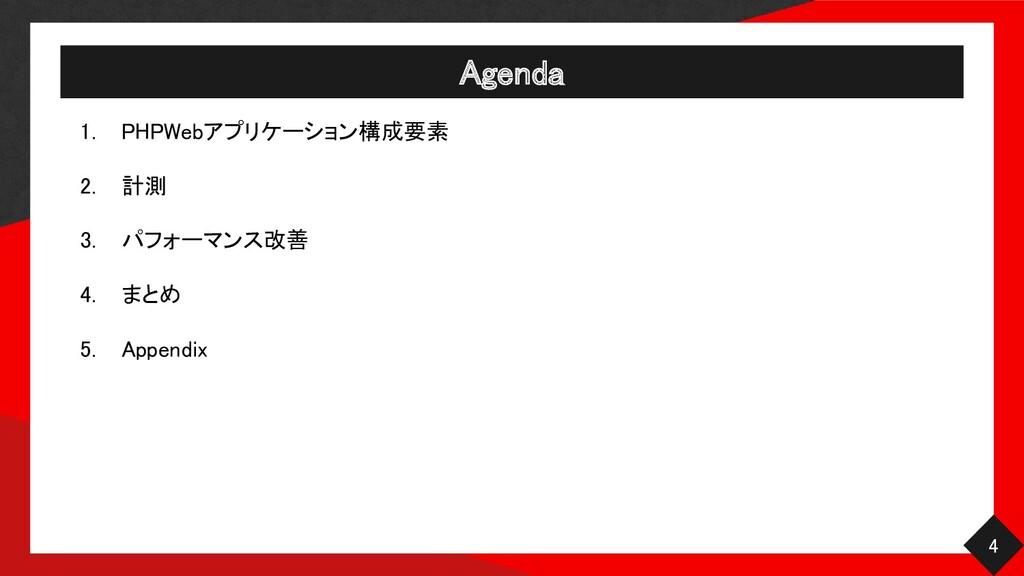Agenda 4 1. PHPWebアプリケーション構成要素  2. 計測 3. パフ...
