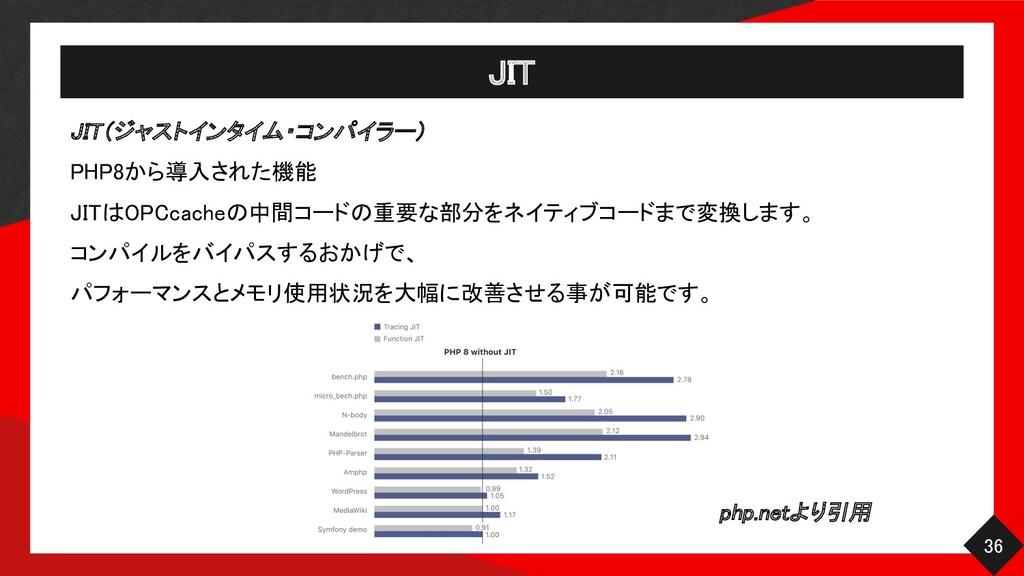 JIT JIT(ジャストインタイム・コンパイラー)  PHP8から導入された機能 JIT...