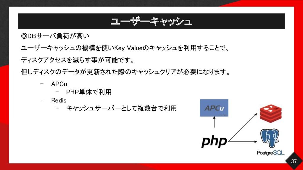 ユーザーキャッシュ 37 ◎DBサーバ負荷が高い ユーザーキャッシュの機構を使いKey ...