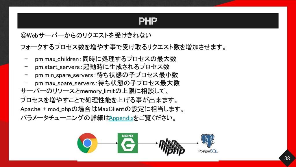 PHP 38 ◎Webサーバーからのリクエストを受けきれない  フォークするプロセス数を...