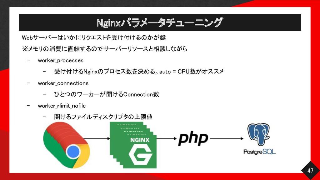 Nginxパラメータチューニング 47 Webサーバーはいかにリクエストを受け付けるのかが...