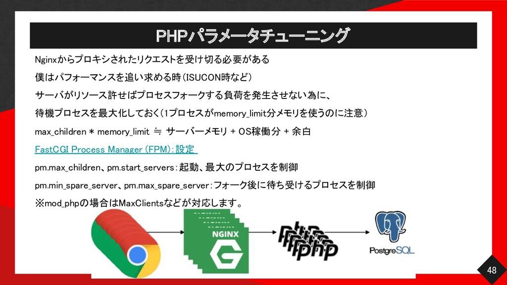 PHPパラメータチューニング 48 Nginxからプロキシされたリクエストを受け切る必要が...