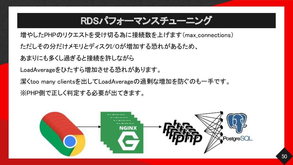 RDSパフォーマンスチューニング 50 増やしたPHPのリクエストを受け切る為に接続数を上...