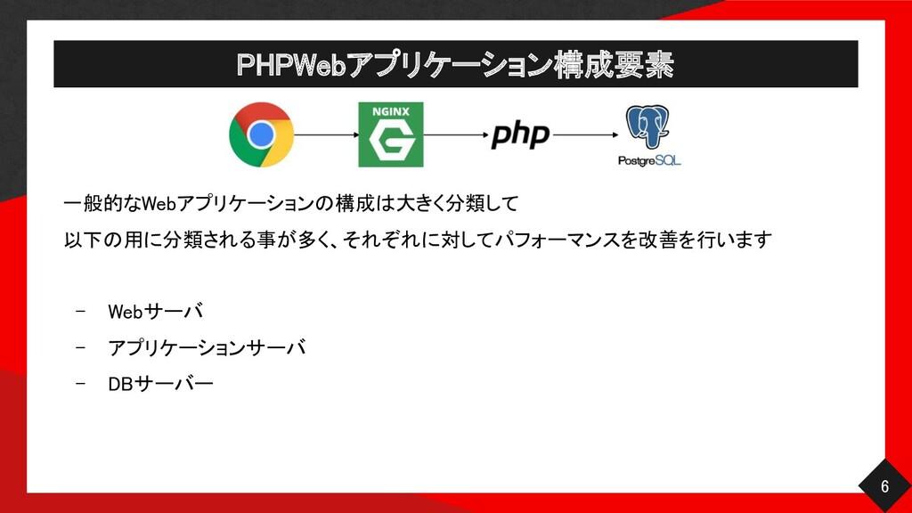 PHPWebアプリケーション構成要素 6 一般的なWebアプリケーションの構成は大きく分類...